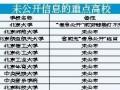 """近半在京211高校信息未公开 部分高校玩""""躲猫猫"""""""