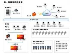 永豪景区票务系统,智慧景区管理系统,景区票务系统功能介绍